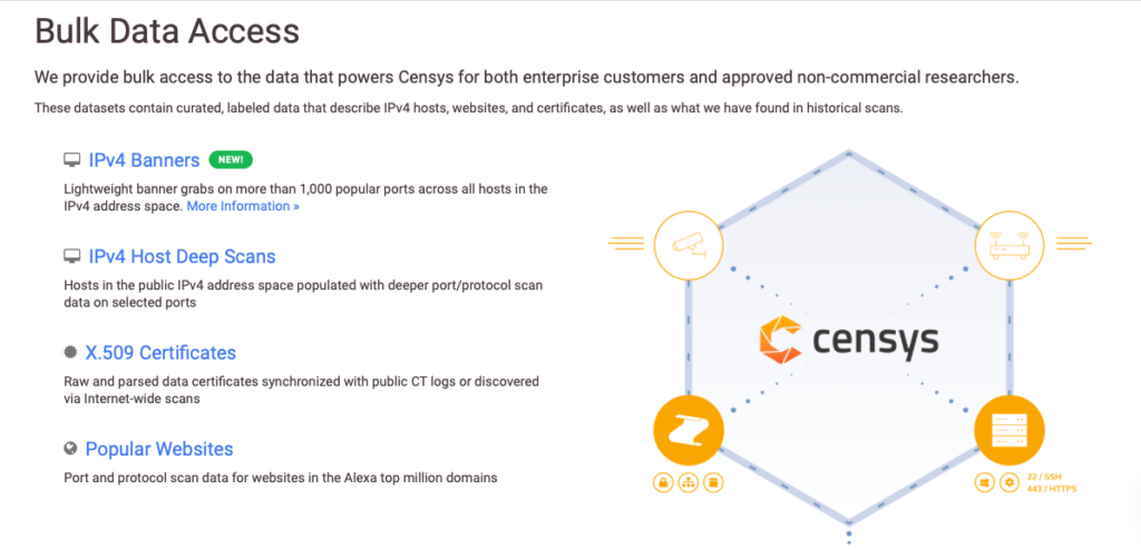 Censys search tool, Censys raw data, mass search scan