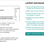 Coronavirus Update for Ann Arbor's Cronicle Press Tech News Operations