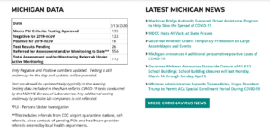 Coronavirus, COVID-19, Michigan coronavirus numbers, Michigan virus confirmed, CDC Michigan