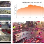 Voxel51 Releases COVID-19 Physical Distancing Impact Trend Analysis Tool